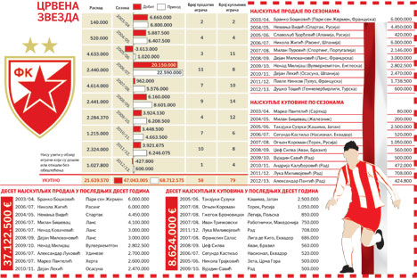 sportska06b01-kupuj-prodaj