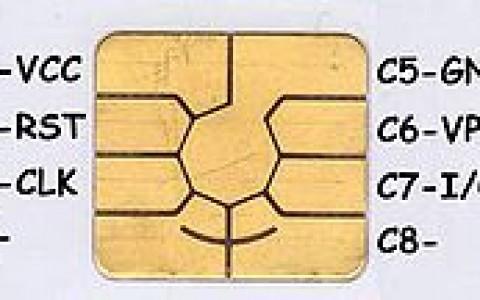 Игор Влаховић Игор: Ускоро куповина припејд картица, само уз личну карту
