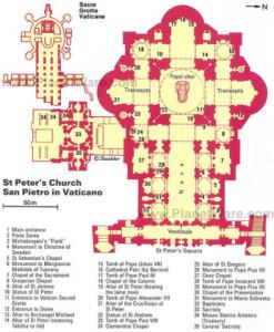 vaticancitystpeterschur