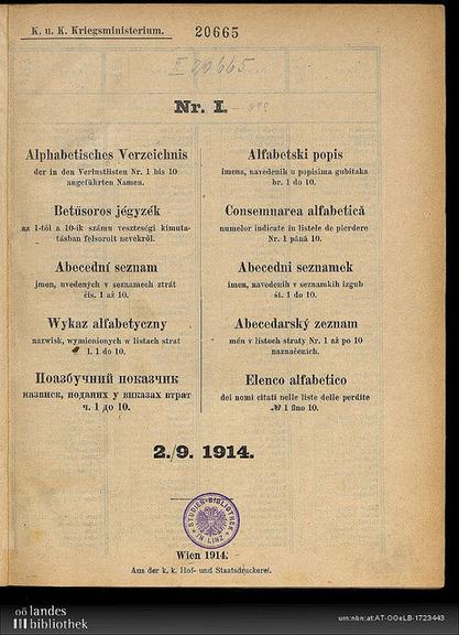 Пре 100 година ћирилица је била протерана и из Аустро-Угарске
